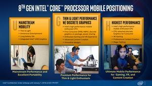 Präsentation zu den 8th Gen Core Prozessoren mit Radeon RX Vega M Graphics