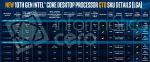 F- und KF-Modelle der Comet-Lake-S-Prozessoren