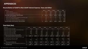 AMD Quartalszahlen Q4 2017