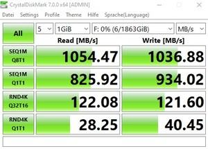 Die USB-3.2-Gen2-Performance über den Intel-JHL8540-Controller.