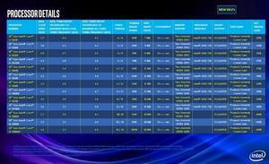 Vermeintliche technische Daten der Comet-Lake-Prozessoren