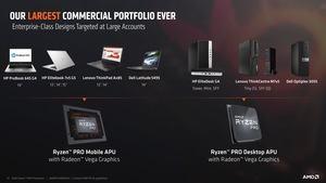 AMD Ryzen Pro Mobile Pressdeck