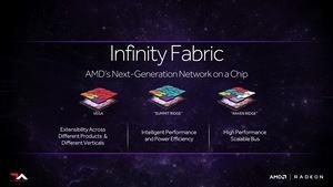 AMD Infinity Fabric