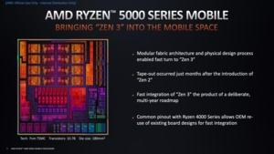 AMD Ryzen 5000 Mobile – Deep Dive