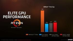 AMD Raven Ridge Pressdeck