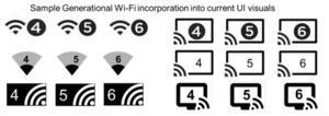 Neue Symbole für Wi-Fi 4, Wi-Fi 5 und Wi-Fi 6.