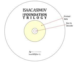 Speicherdisc der Arch Mission Foundation