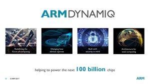 ARM DynamIQ