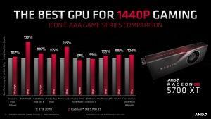 AMD Next Horizon Tech Day - Laure Smith