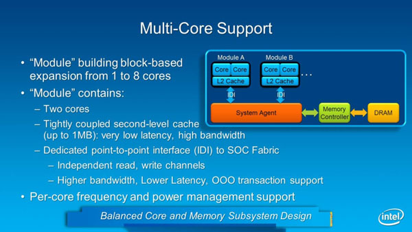 2 multicore support