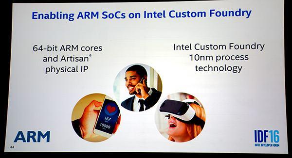 Intel будет выпускать 10-нанометровые чипы наархитектуре ARM