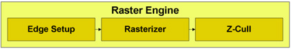 raster-engine