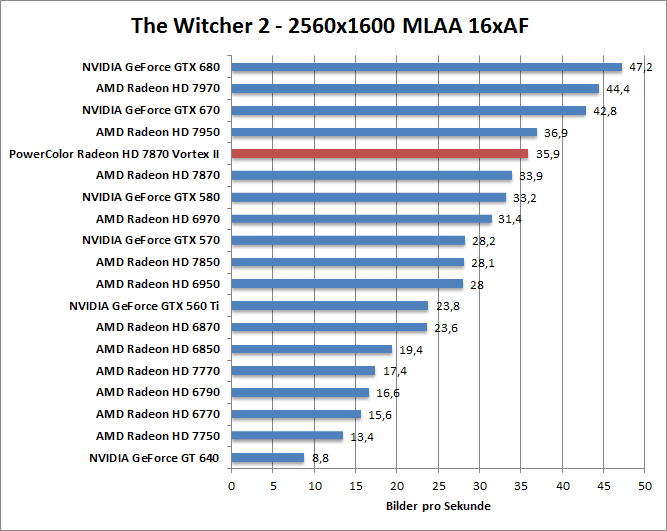 witcher2-1680aaaf