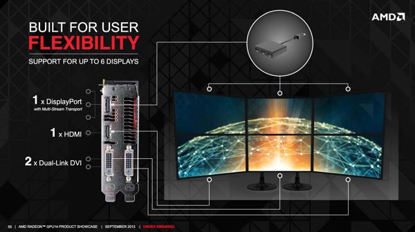 AMD UltraHD и Eyefinity