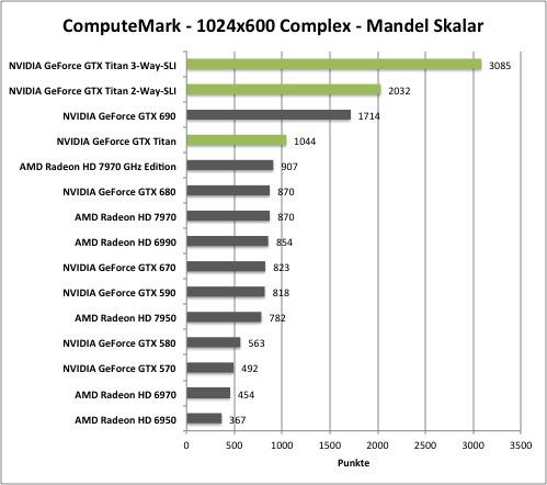 computemark1