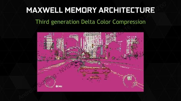Сжатие памяти Maxwell