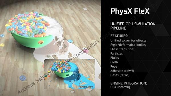GameWorks- und PhysX-API