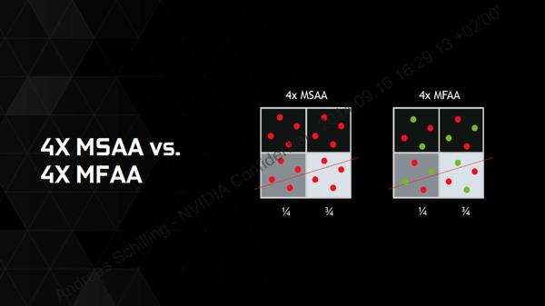 MFAA (Multiframe Sampled Anti-Aliasing)