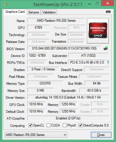 GPU-Z-Screenshot der AMD Radeon R9 295X2
