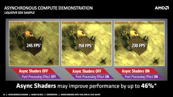 Asynchronous Shader bei AMD