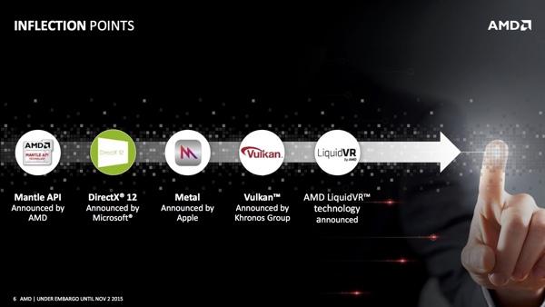 AMD Radeon Software Crimson Editon