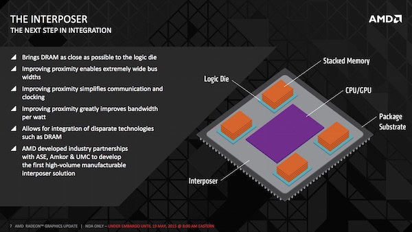 AMD: High Bandwidth Memory (HBM)