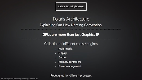 Архитектура AMD Polaris