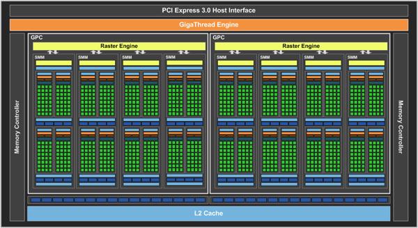Диаграмма GPU GM206
