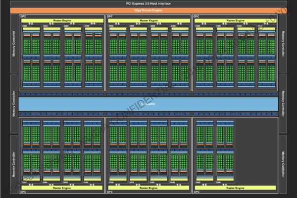 На диаграмме GPU GM200 в варианте GeForce GTX 980 Ti можно заметить отсутствие двух SMM