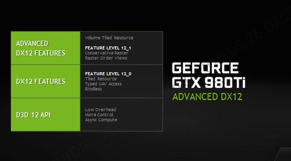 Новые технологии DirectX 12
