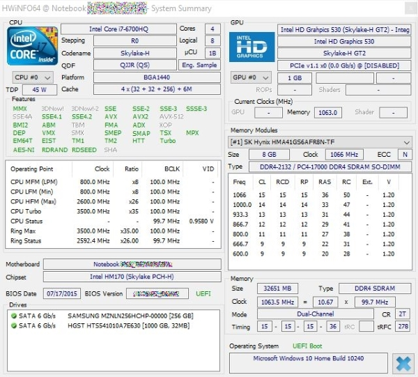 The Core i7-6700HQ at a glance