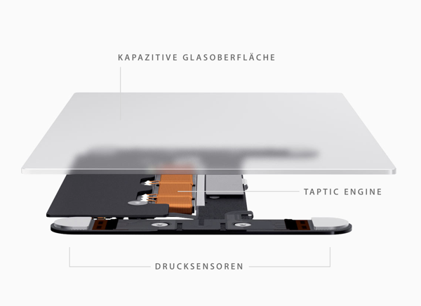 Das Force-Touch-Trackpad im Detail