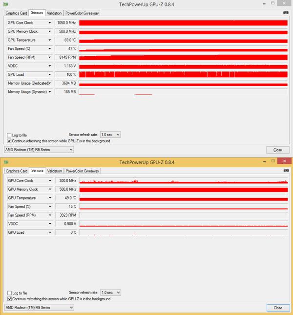Тест и обзор: игровая сборка с Intel Core i7-4790K и двумя