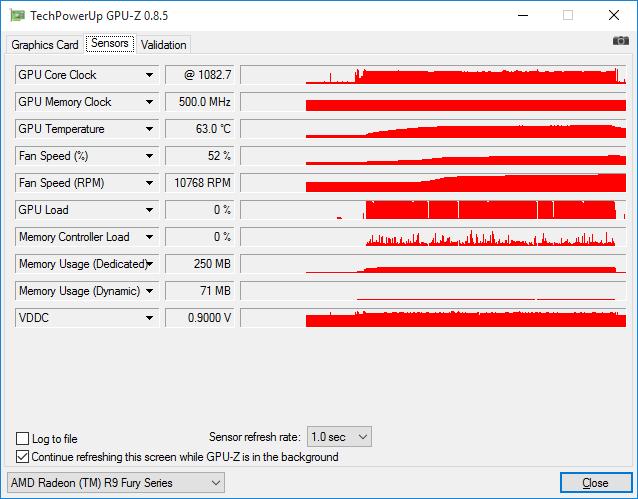 Тест и обзор: AMD Radeon R9 Nano – компактная видеокарта с