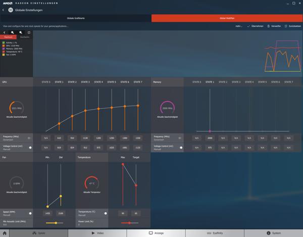 ASUS ROG Strix Radeon RX 480 – режим OC