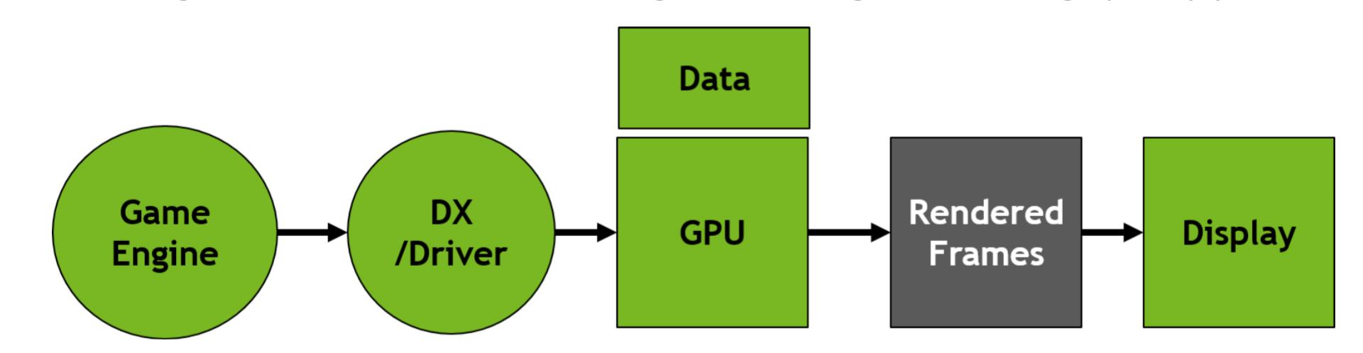 nvidia geforce gtx 1080 mit pascal architektur im xxl test hardwareluxx. Black Bedroom Furniture Sets. Home Design Ideas