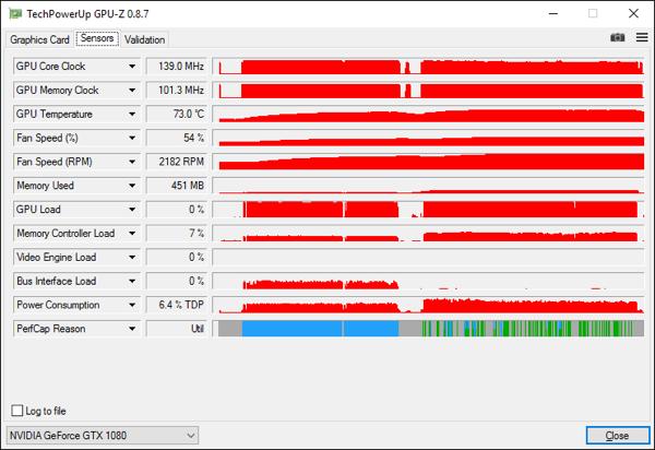 Работа GPU Boost 3.0 в играх
