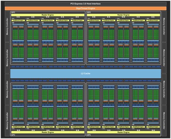 Диаграмма GPU GP104