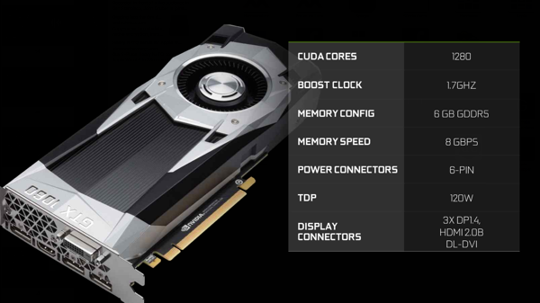 Präsentation zur NVIDIA GeForce GTX 1060 Founders Edition
