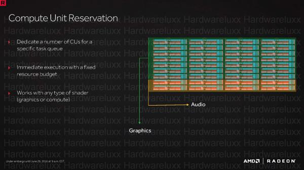 Архитектура Polaris - TrueAudio Next