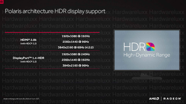 Архитектура Polaris - DisplayPort 1.3/1.4, HDMI 2.0b и HDR