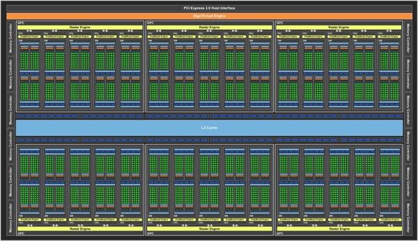 Диаграмма GPU GP102 видеокарты Titan X