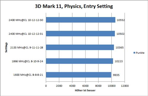 3DMark11_Bench