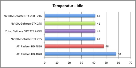 Bench_Temperatur_1