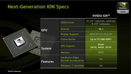 ION2_Specs_1_rs