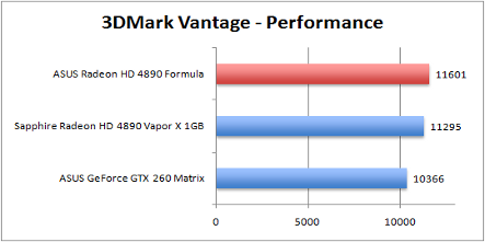 3dmark_vatnage_performance