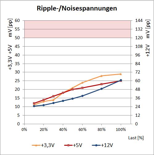 cx600m ripple