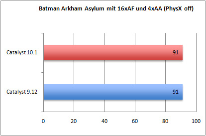 batman-aa
