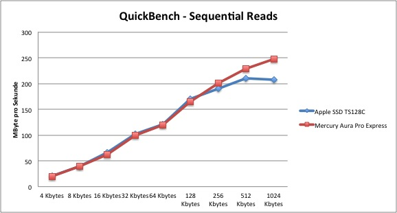 quickbench1
