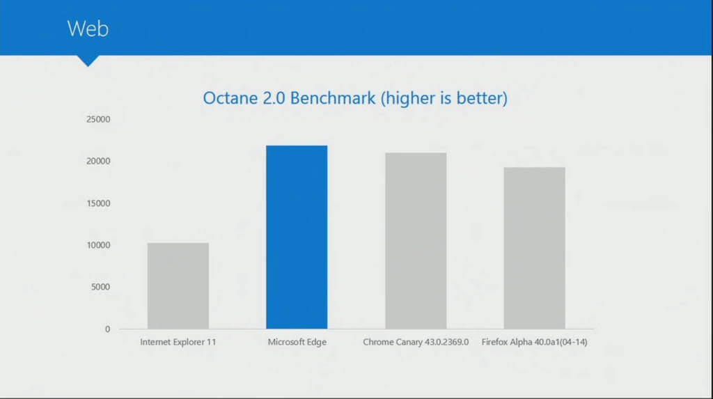 edge octanebenchmark